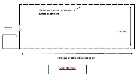 Plan Construction Poulailler Pdf Unixpaint