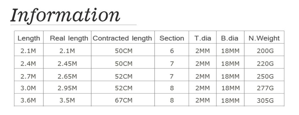 Goture SWORD Series Telescopic Fishing Rod Carbon Retractable 2.1M-3.6M Sea Saltwater Fishing Rod For Trolling Surf Casting 11