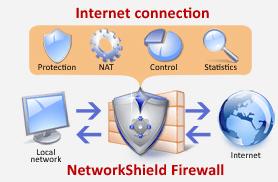 Networkshield 1