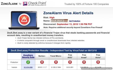 Use Zonealarm Free? Avoid dirty Scare-ware trick to buy it 2