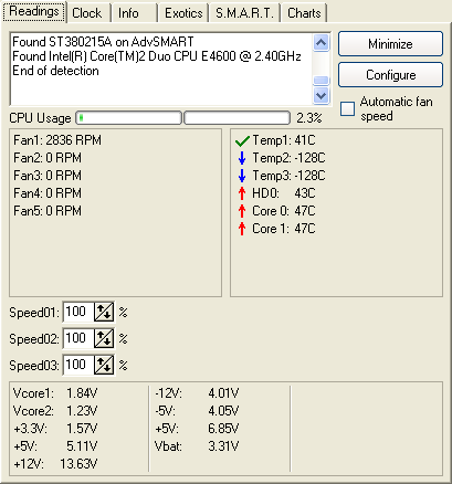 Monitor CPU, HDD temperatures, Fan speeds and get alerts 1
