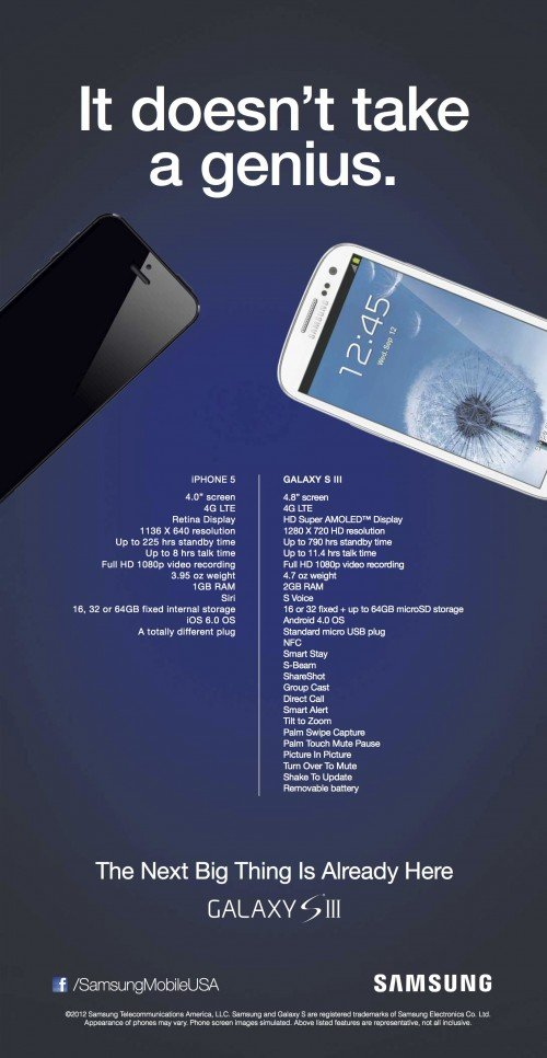 samsung galaxy s iii anti iphone 5 ad e1347866929540 - iPhone 5 Benchmark tests beats Samsung Galaxy S3, iPhone 4S