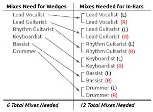 mix-needs-chart