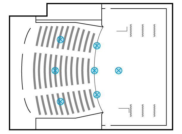 A typical performance space with possible locations for ambient mics are shown. Experiment to find out what works best in a given space.