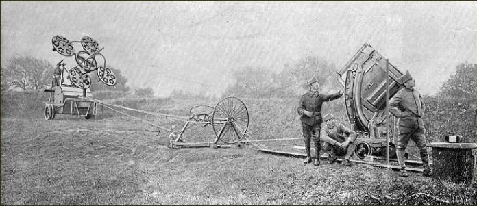Télétésitémètre au début des années 1920
