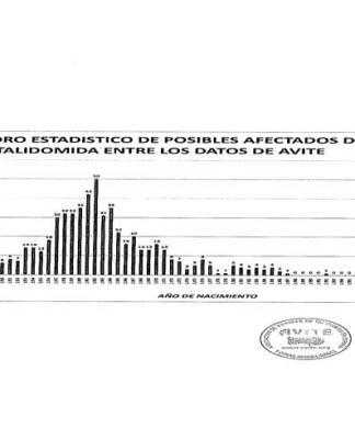 CUADRO NACIDOS ESPAÑA MALFORMACIONES TALIDOMIDA GRUNENTHAL