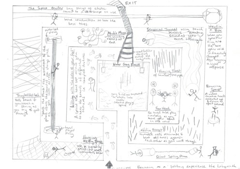 A Sketch of how we imagine the Sonic Labyrinth may expand in the next phase of pre-production creative development, including 5 new elements