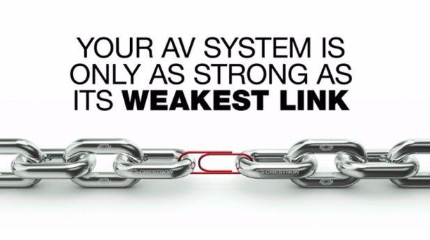AV ואבטחת מידע – עולמות משתלבים, AVmaster