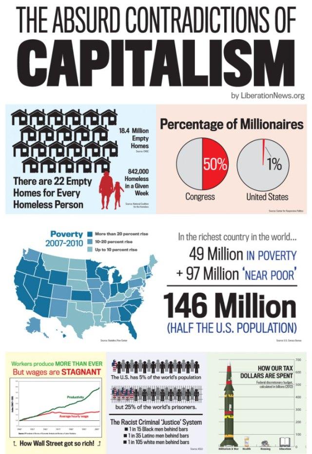 capitalism-infographic