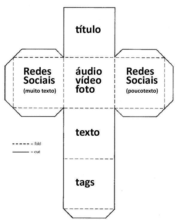 cubo_aberto