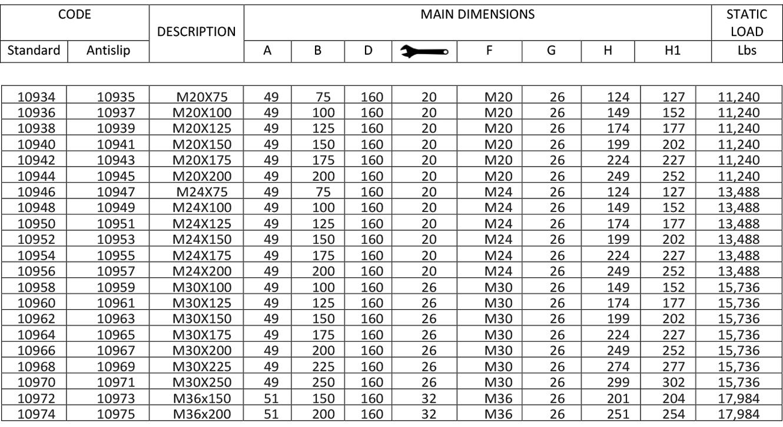 Steel wire weight per foot chart data library nice electrical wire weight chart gallery simple wiring diagram rh littleforestgirl net steel beams weight per foot plate steel weights per foot keyboard keysfo Gallery
