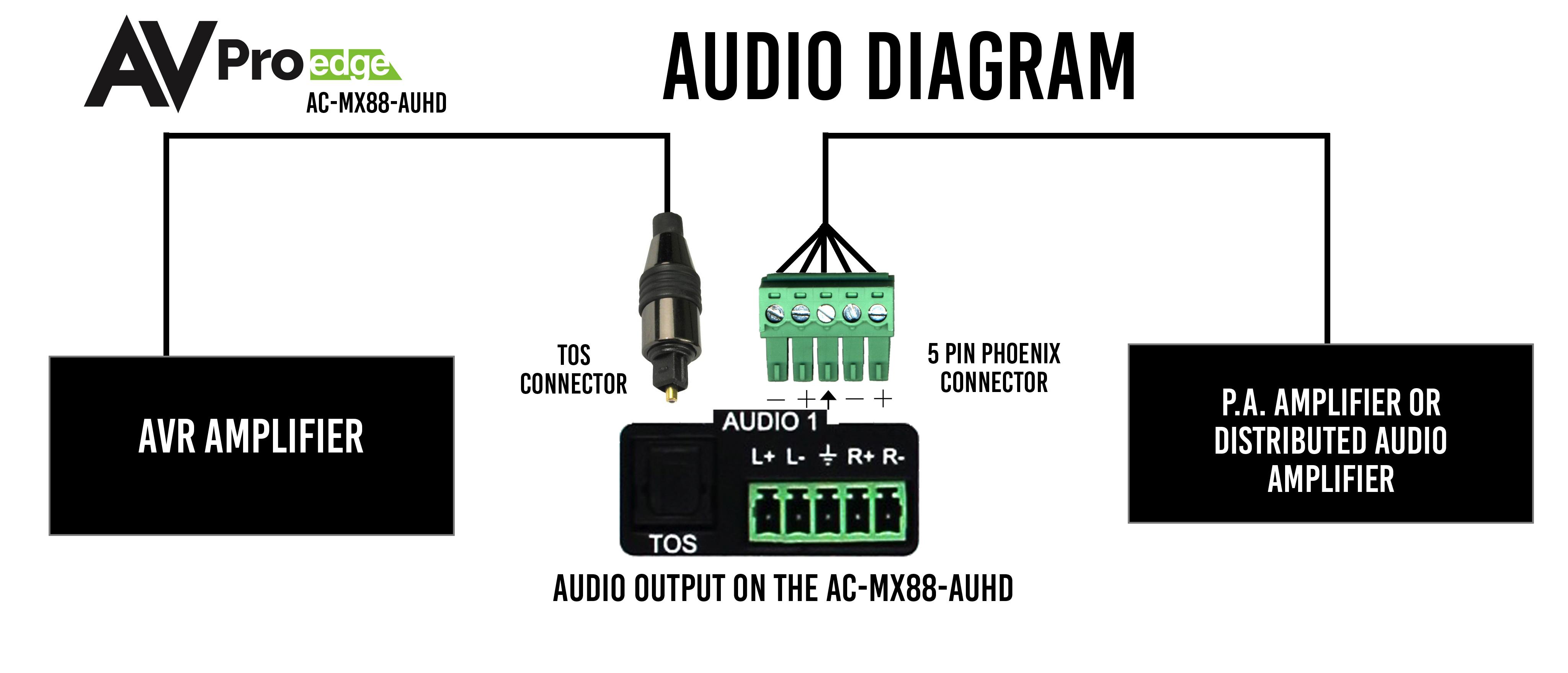 Ac Mx88 Auhd 18gbps True 4k60 4 4 4 8x8 Matrix W Digital