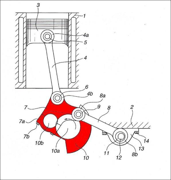 Spreminjanje giba bata.
