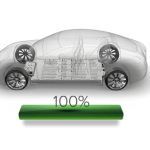 Elektromobili – še vedno v »laboratorijski« fazi