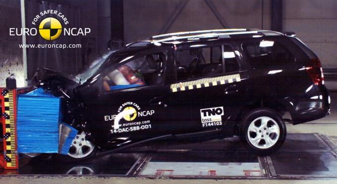 Dacia Logan MCV: tri zvezdice predvsem zaradi pomanjkanja varnostno asistenčih sistemov.