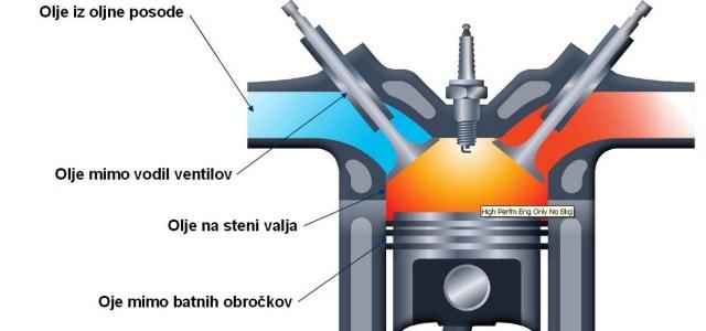 Olje tudi za več motorne moči!