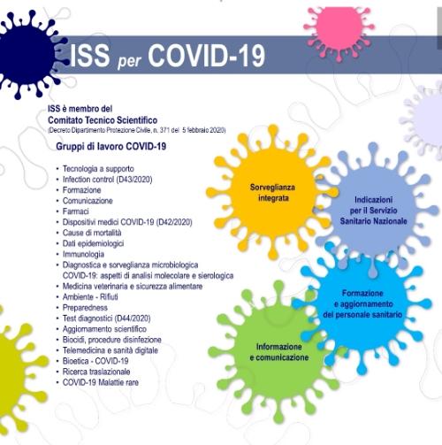 Covid-19 ed i rischi della vendita di farmaci on -line