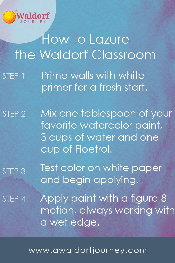 Lazuring The Waldorf Classroom A Waldorf Journey