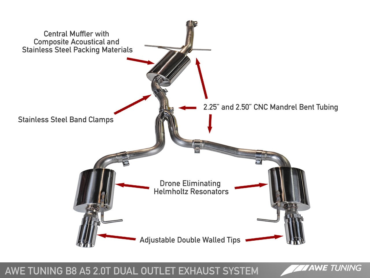 B8 A5 Exhaust Group Awe Tuning Audi A5 2 0t Exhaust System
