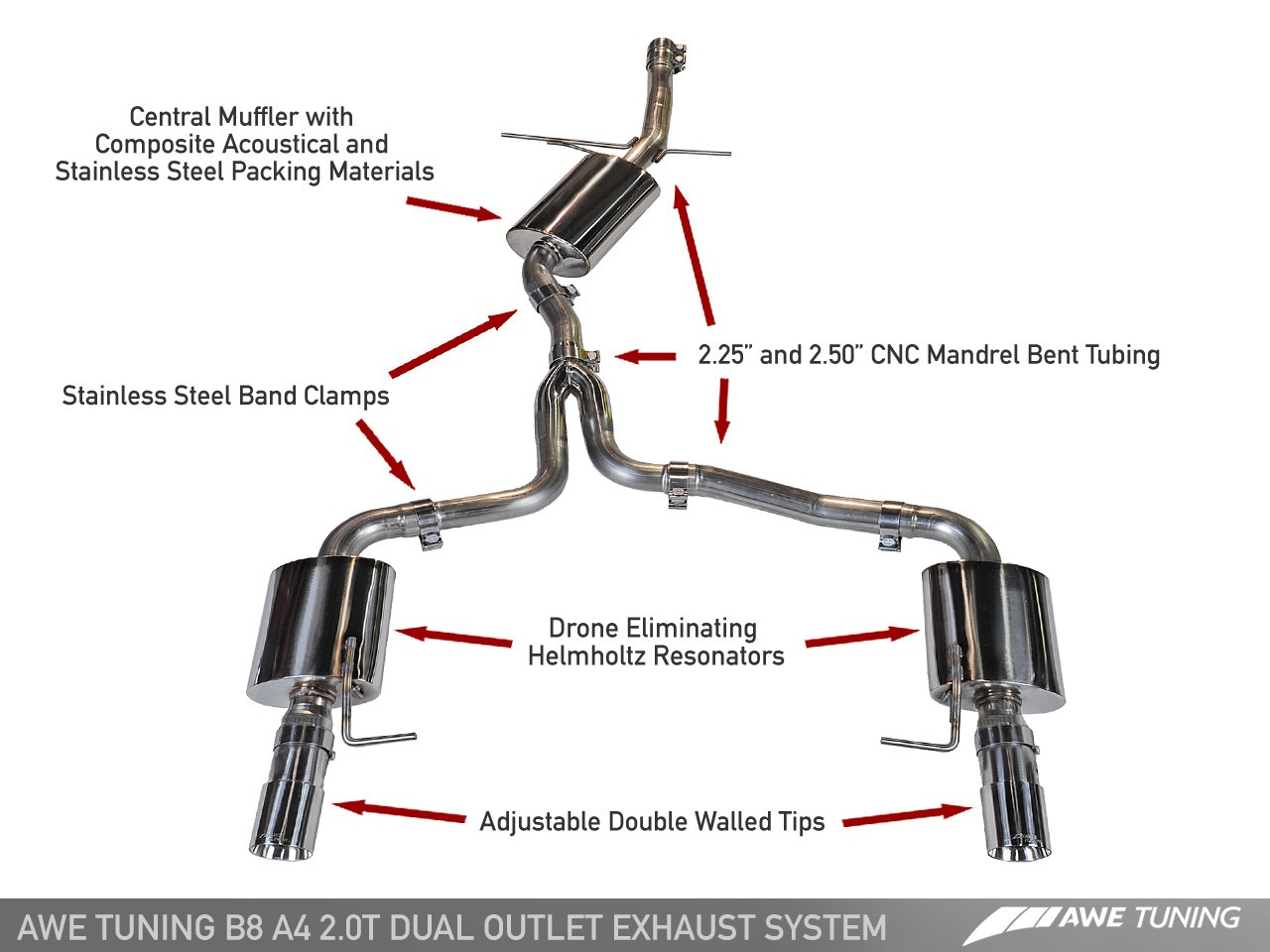 For Sale Awe Tuning B8 A4 2 0t Q Downpipe Back Exhaust