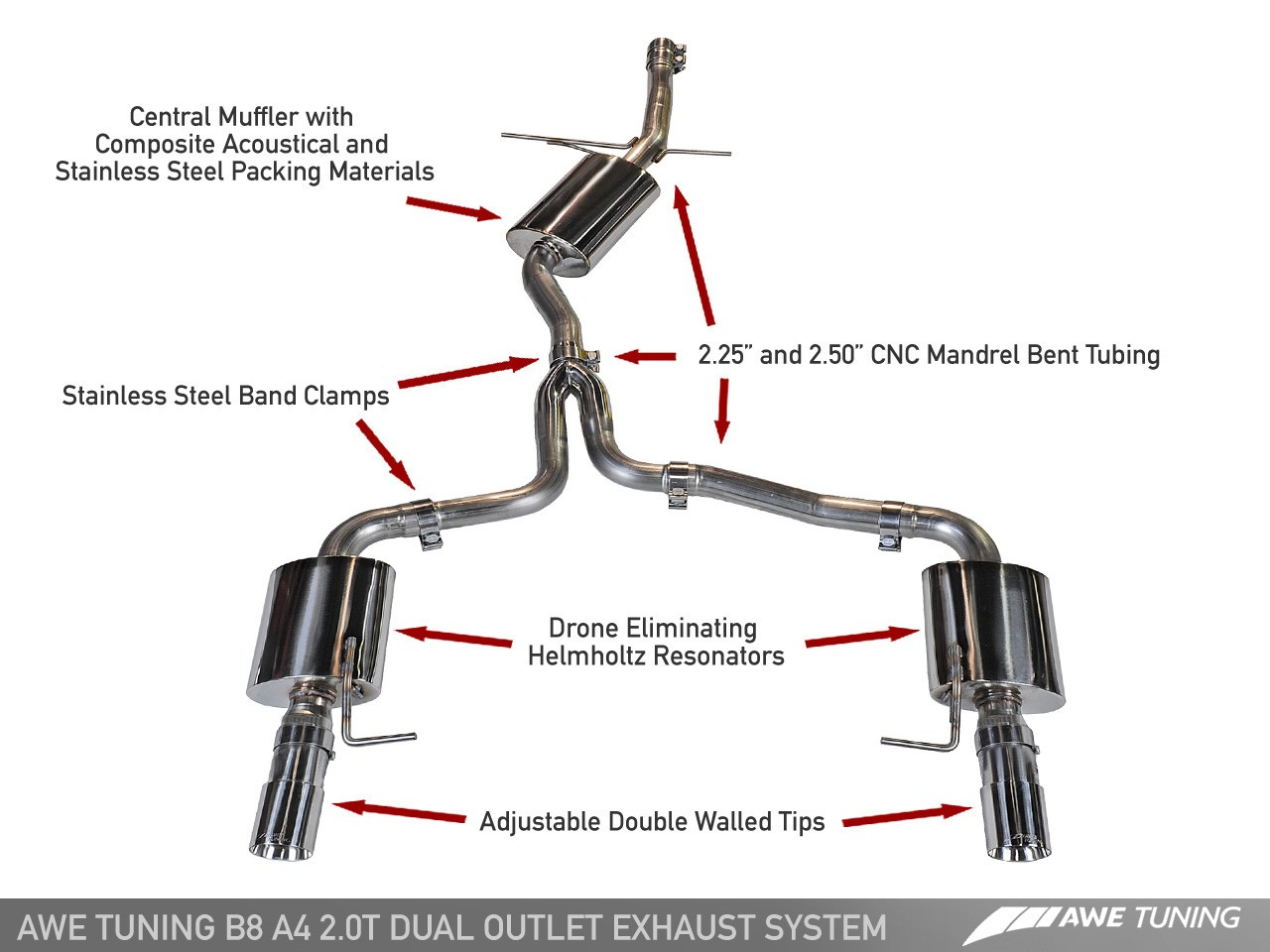 Awe B8 A4 Catback Dual Awe Cat Back Exhaust Dual Outlet