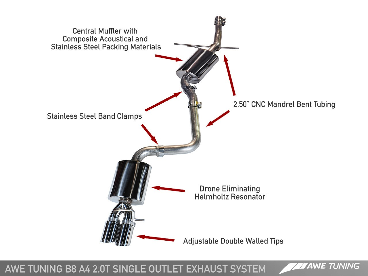 Awe Tuning B8 5 A4 2 0t Exhaust Systems