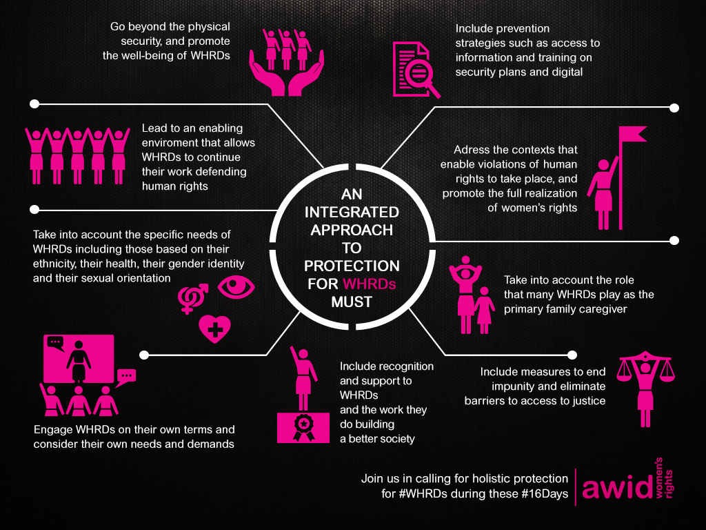 Holistic Protection For Women Human Rights Defenders
