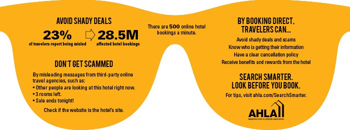 Best Tips for Avoiding Online Hotel Scams