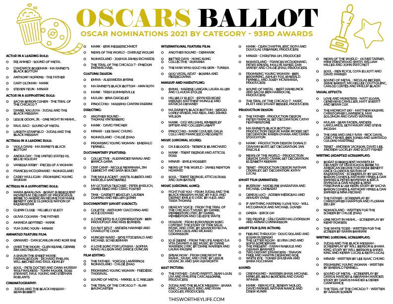 free 2021 Oscars printable