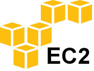 Amazon EC2 Part 3, Storage, Tagging and Security Groups