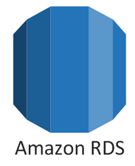 Amazon Web Services RDS Encryption At Rest
