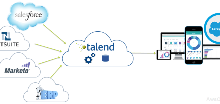 Salesforce Integration and Migration using Talend ETL