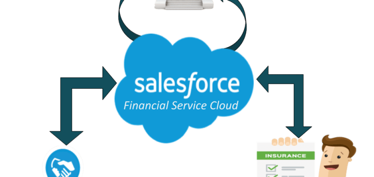 Salesforce Financial Services Cloud For Business