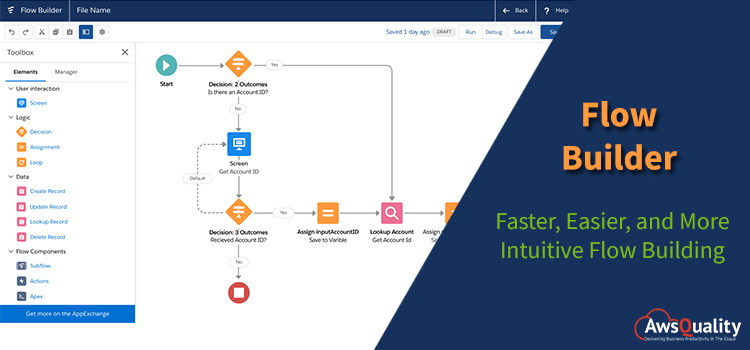 Need and Advantage of Salesforce Flow Builder