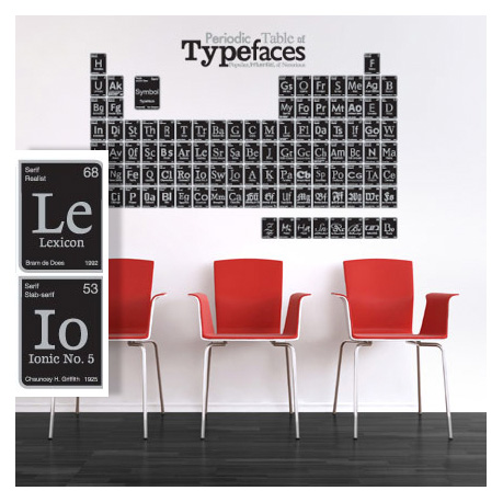 ตารางระยะของ typefaces WALL รูปลอก