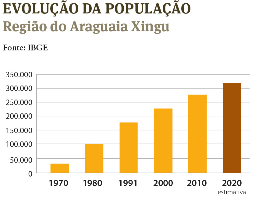 evolucao-populacao-diagnostico_FINAL-(2)-18