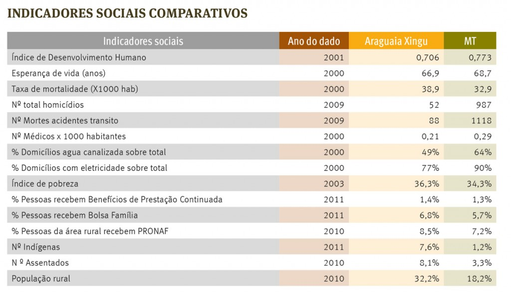 indicadores-comparativos-diagnostico_FINAL-(2)-33