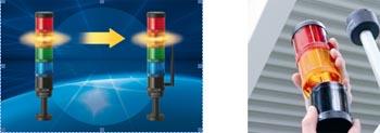 colonnes lumineuses sans fil 300m werma