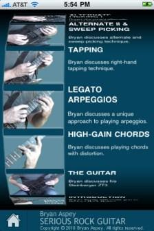 Serious Rock Guitar