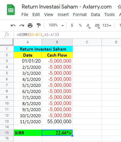 Contoh Menghitung Return Investasi Saham Menggunakan XIRR.