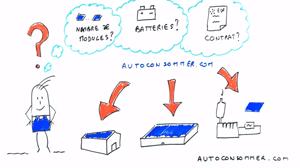 Autoconsommation - Principes et dimensionnement