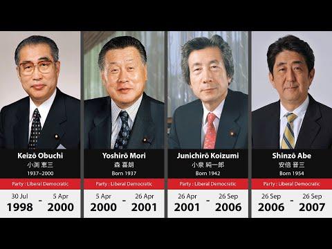 【海外】「自民党が多すぎない?」日本の歴代総理の顔ぶれに海外も興味津々!