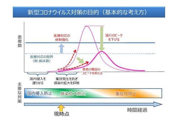 【海外】「日本の規律は世界一だから」先進国の中でも飛び抜けて少ない日本の新型コロナ感染者数に海外も興味津々!