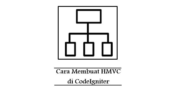 Cara Mudah Membuat HMVC pada CodeIgniter Versi 2.x dan 3.x