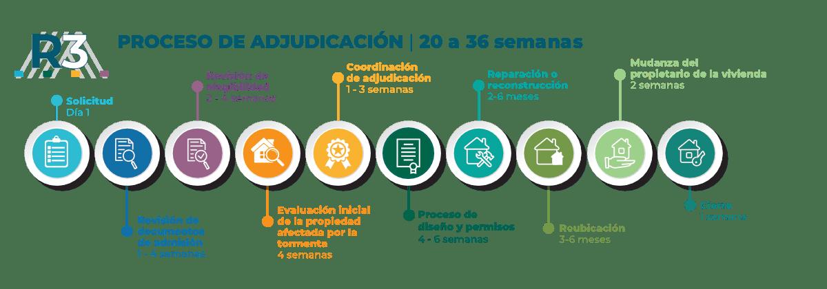 R3_Espanol-1
