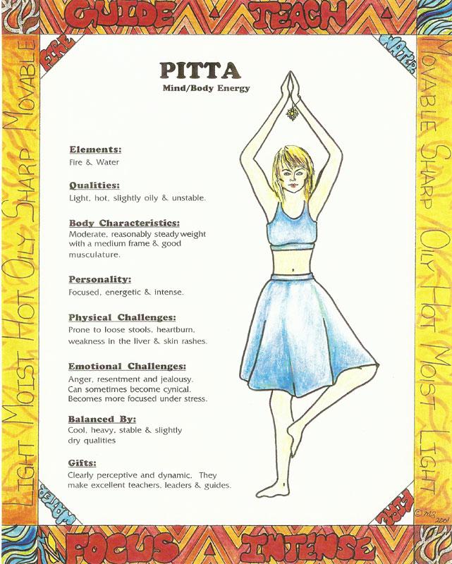 Prakriti – la costituzione ayurvedica – terza parte: PITTA