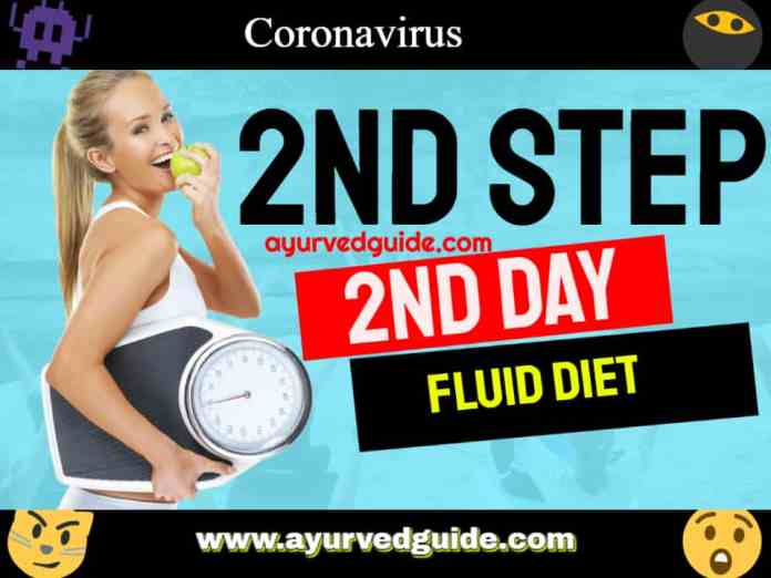 Coronavirus Treatment Ayurveda
