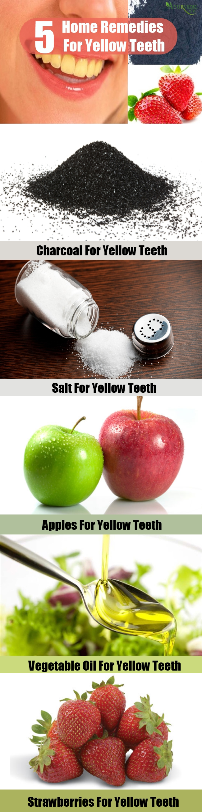 Top 5 Home Remedies For Yellow Teeth