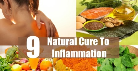 Natural Cure To Inflammation