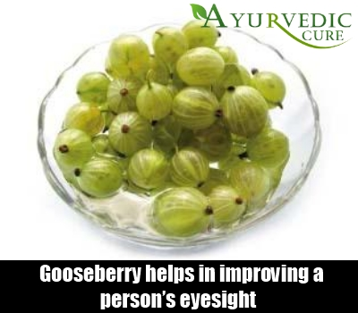 Consumption of Indian Gooseberry